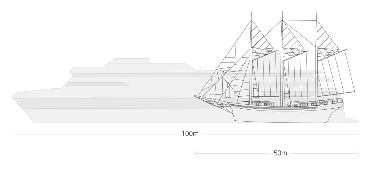 tall ship compared to a cruise ship